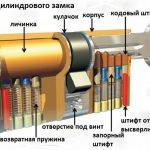 Фото 35: Схема цилиндрового замка