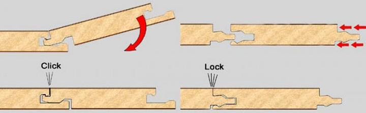 Замок Lock является универсальным, обеспечивает легкий монтаж рядов ламиата в любом направлении