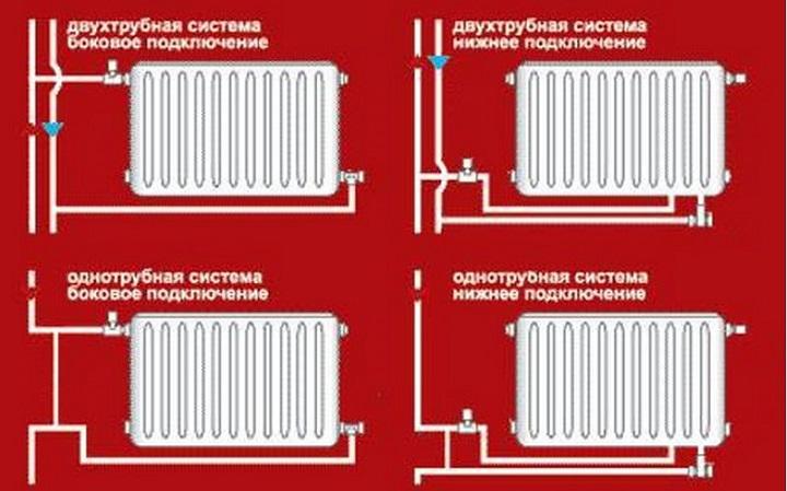 При монтаже радиаторов отопления используется несколько схем