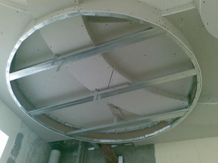 Профиль для гипсокартона обеспечивает гарантированную стабильность геометрии конструкции