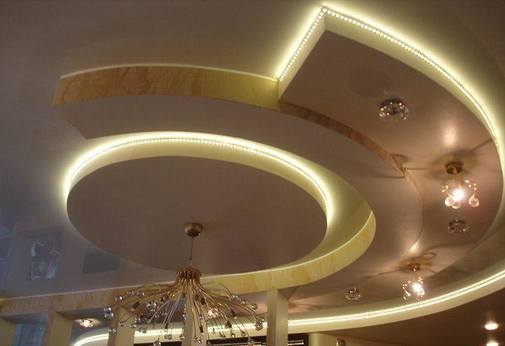 Замысловатая форма потолка