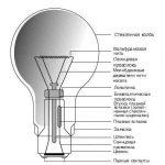 Фото 32: Устройство лампы накаливания