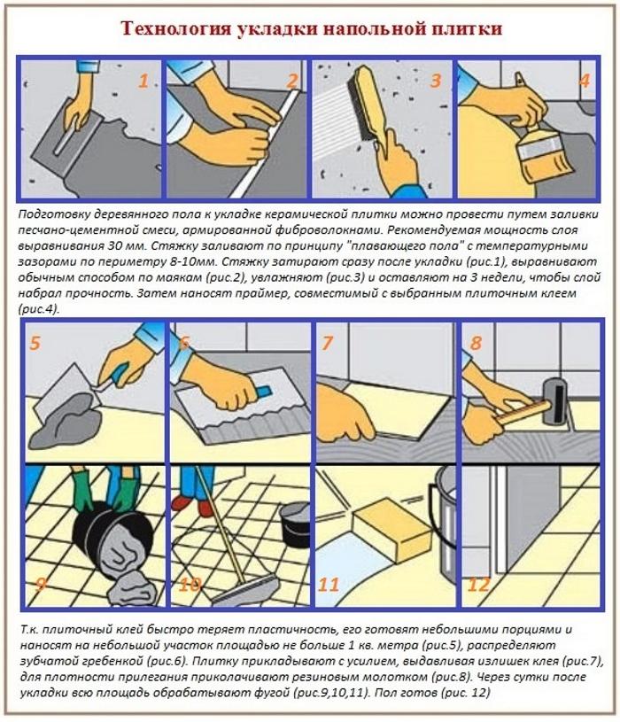 Как положить керамогранит на пол