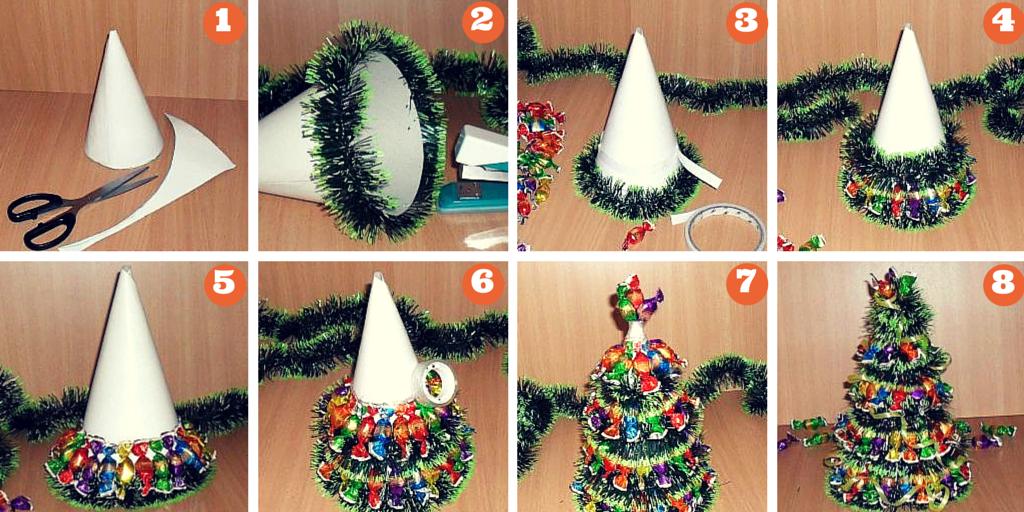 Игрушки новогодние игрушки на елку своими руками 77