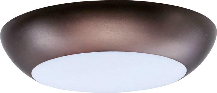 Накладные светильники (2)