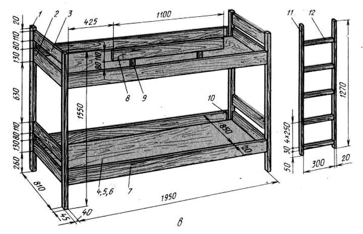 Как сделать детскую двухъярусную кровать своими руками фото 36