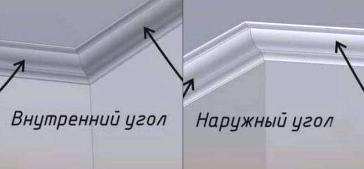 Оформление внутреннего и наружного углов