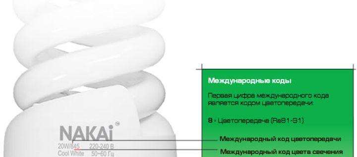 Международная маркировка энергосберегающих ламп