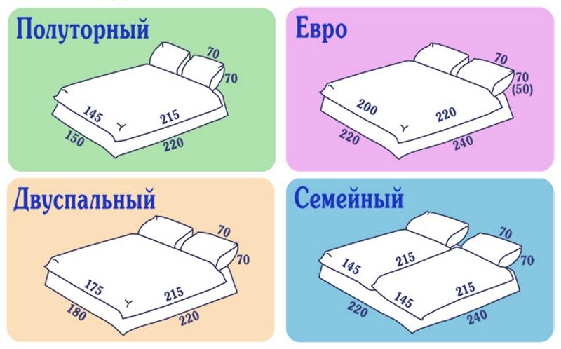 Стандартные размеры двуспальных кроватей