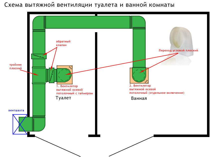 Вытяжная вентиляция туалета и ванной комнаты