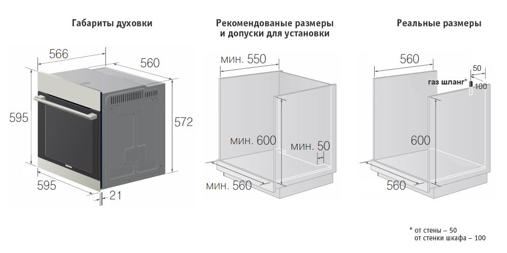 Схема встроить духовой шкаф своими руками