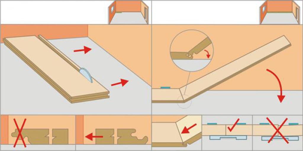 Как сделать пол из ламината