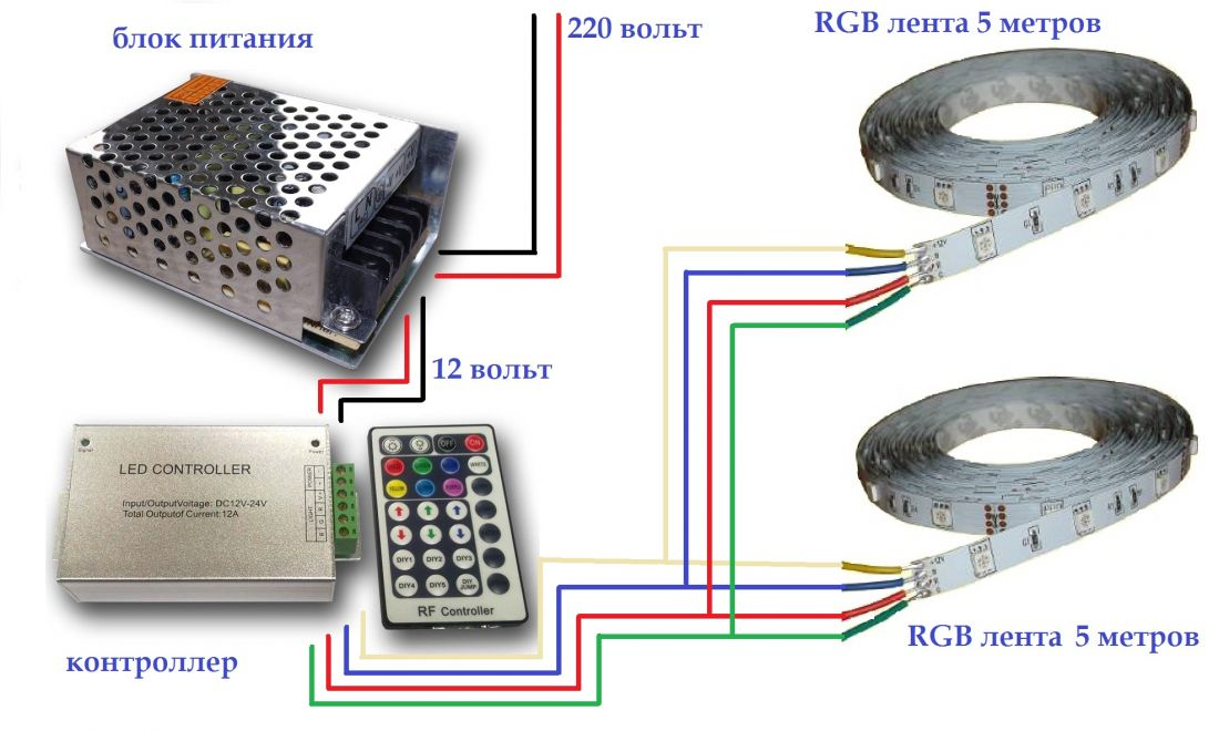Правильный монтаж светодиодной ленты 220 вольт
