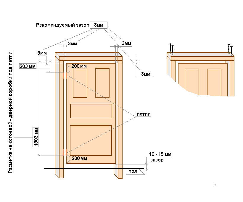 Установка деревянной двери с коробкой своими руками