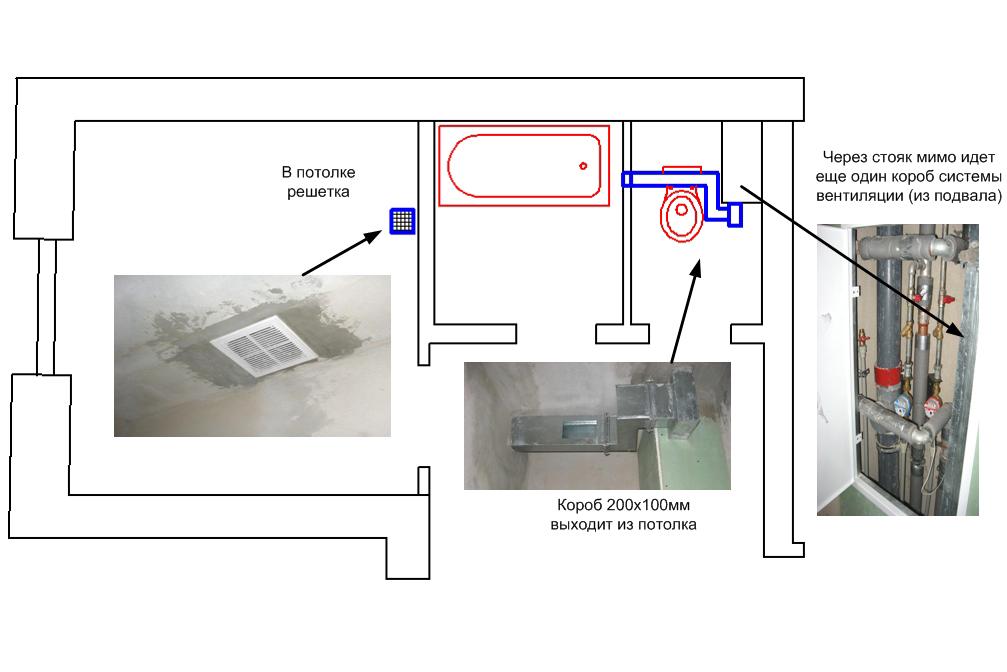 Расположение вентиляции в ванной