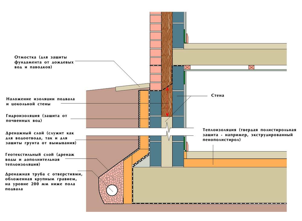 Схема утепления стен изнутри фото 667