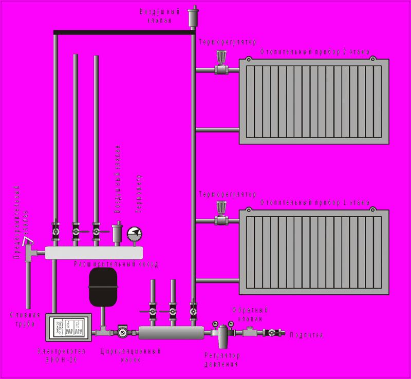 Схема 2 трубы
