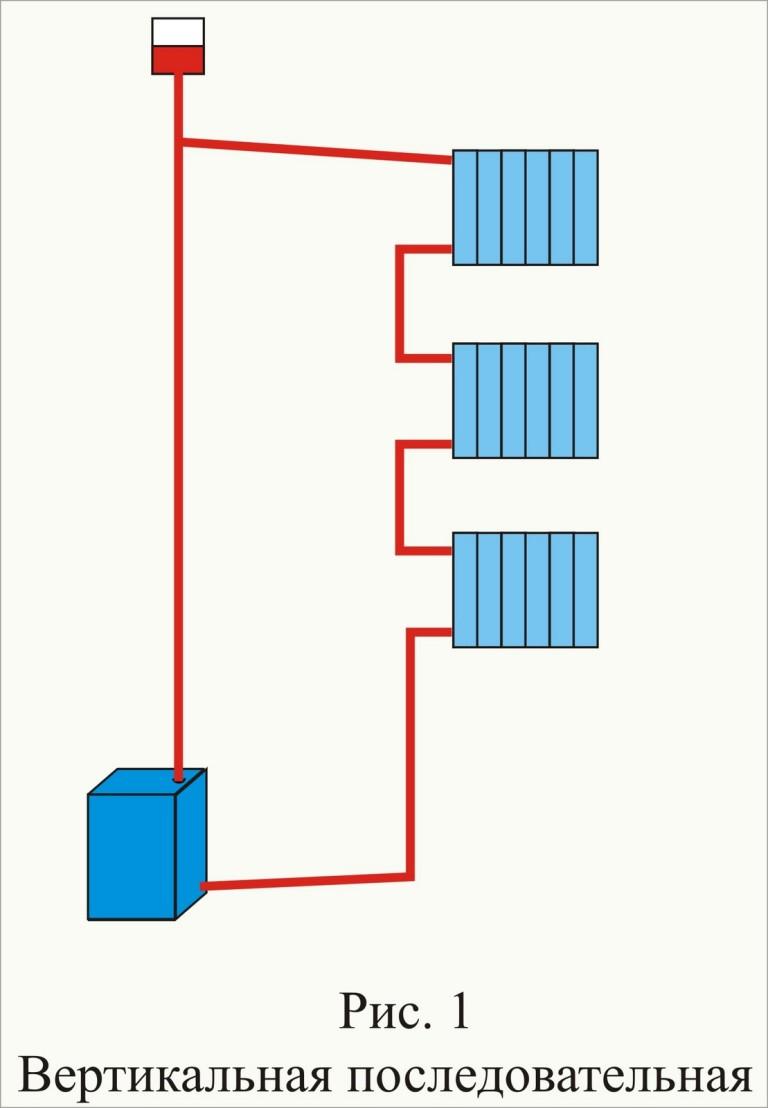Схема водяного отопления двухэтажного дома с радиаторами и теплым полом 94