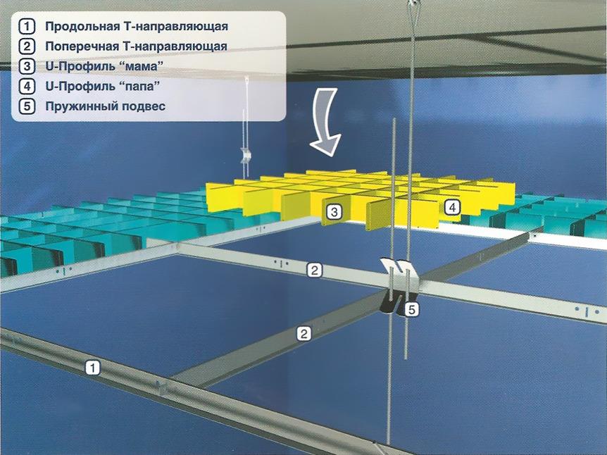 Схема установки потолка грильято