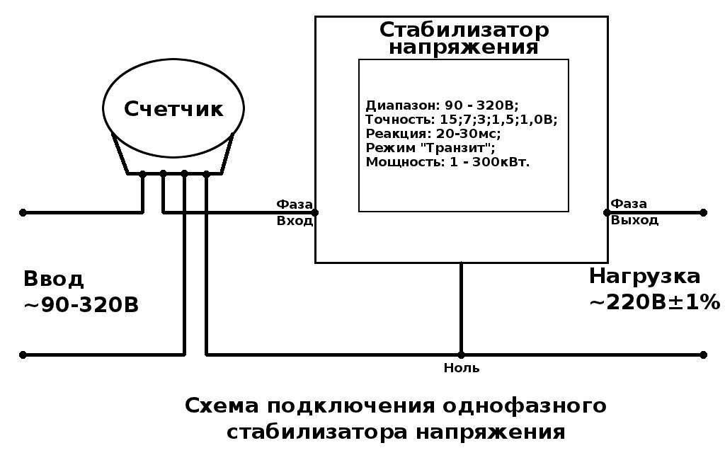 Фото 22: Схема подключения однофазного стабилизатора