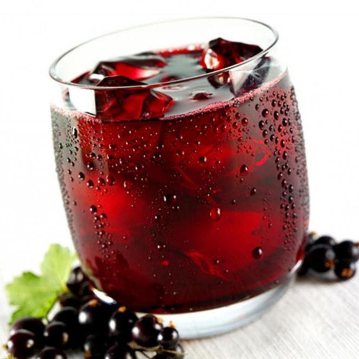 chay-z-listya-smorodini-malini-korist-shkoda-fermentovaniy-chay-z-listya-smorodini_412