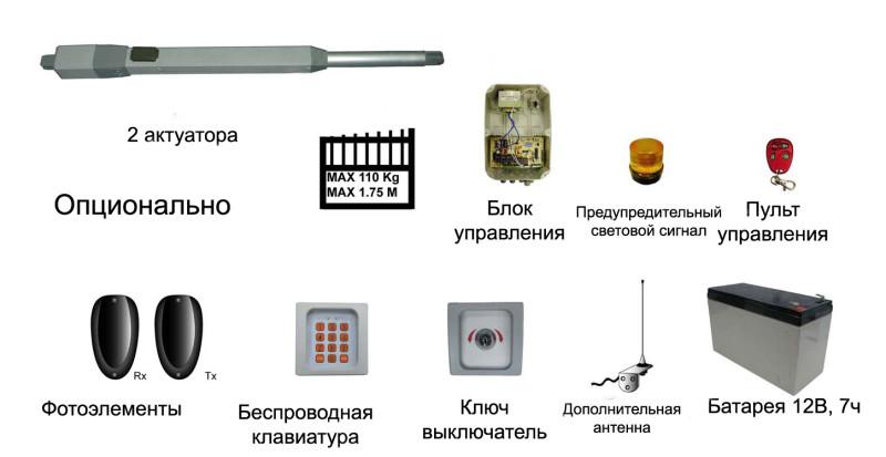 Фото 19: Элементы автоматики для ворот