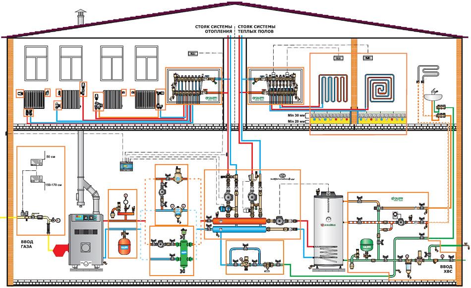 Эскиз отопительной системы дома