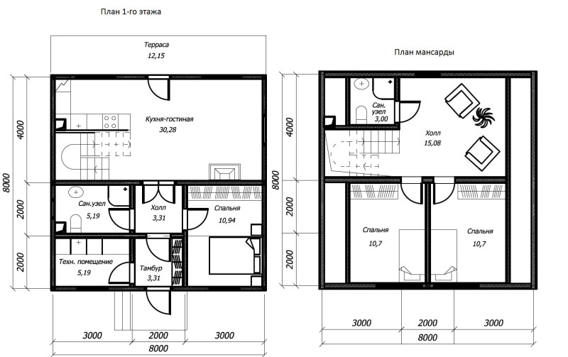 Фото 23: План дома 8x8 даухэтажного