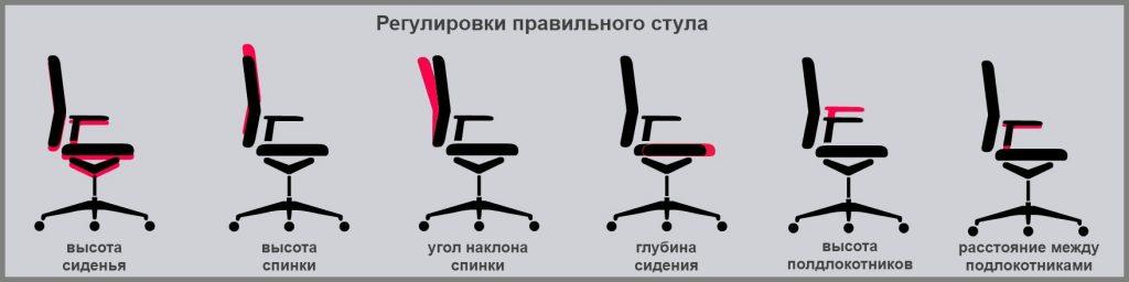 Регулировки компьютерного кресла