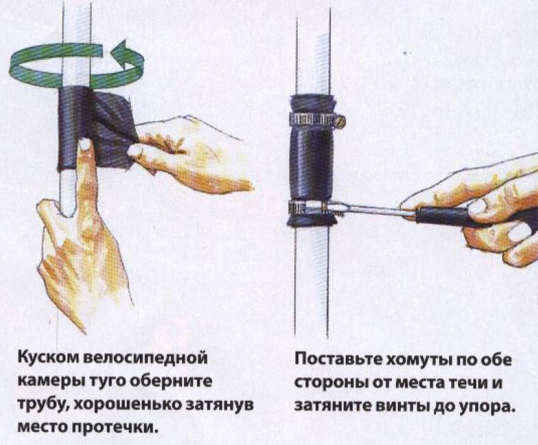 Срочный ремонт пластиковых труб