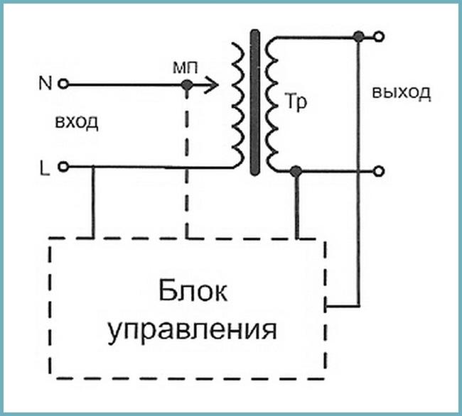 Фото 25: Схема электромеханического стабилизатора