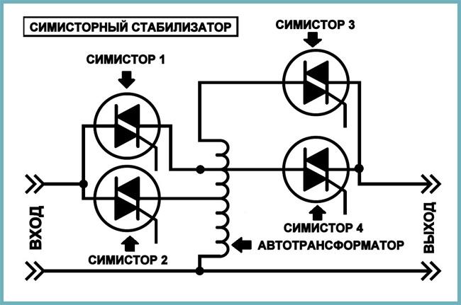 Фото 26: Симисторный стабилизатор напряжения