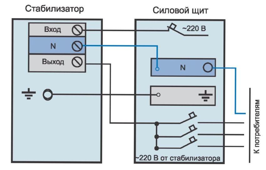 Схема подключения однофазного стабилизатора напряжения