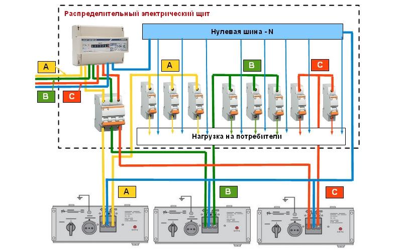 Схема подключения стабилизатора в трехфазной системе