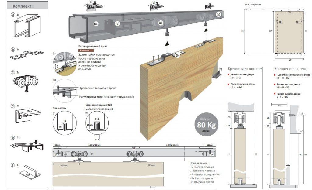 Строение механизма крепления раздвижной двери