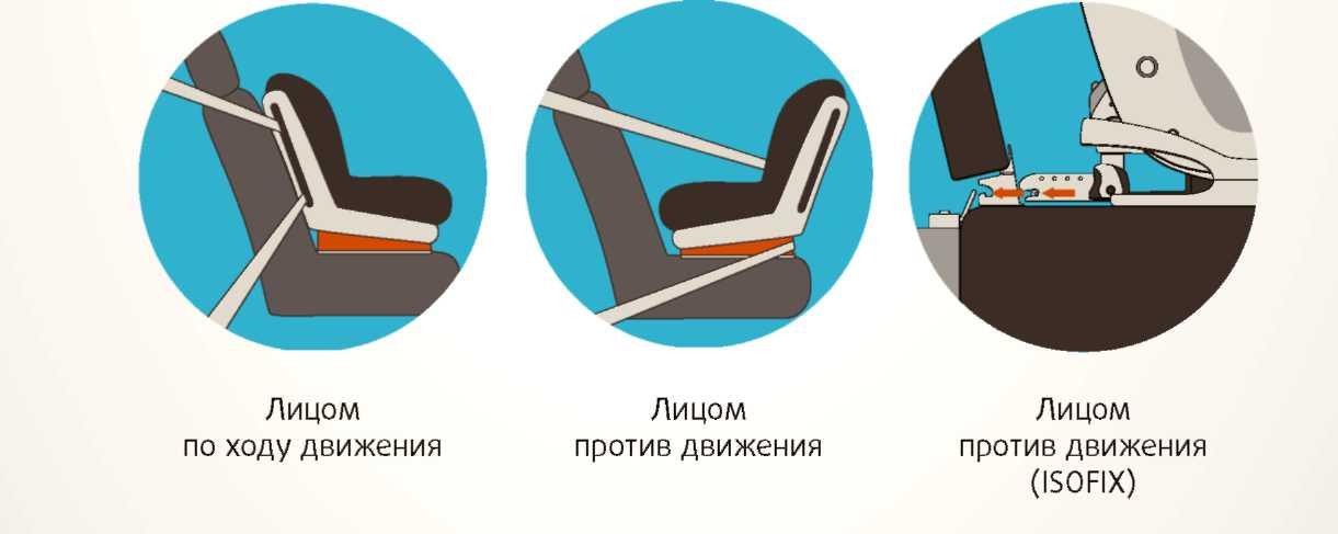 Варианты расположения детского авто кресла на сидении