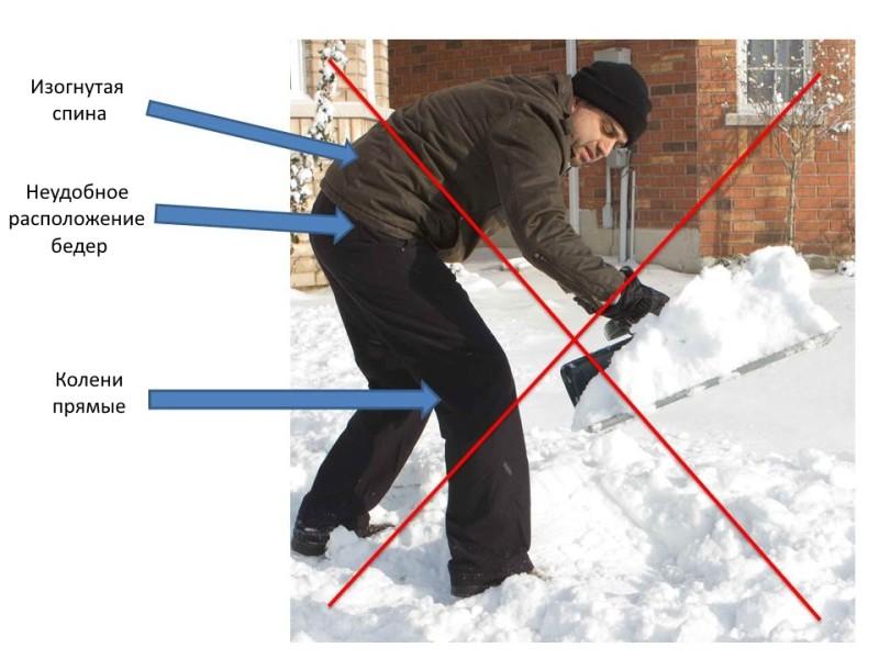 Фото 27: Неправильная поза для уборки снега