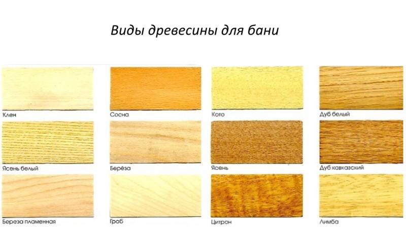 Фото 30: Виды древесины для бани