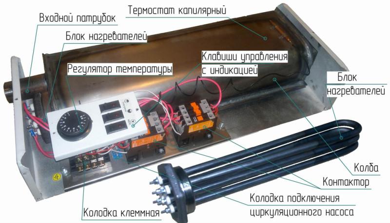 Схема устройства блока электронагревателя