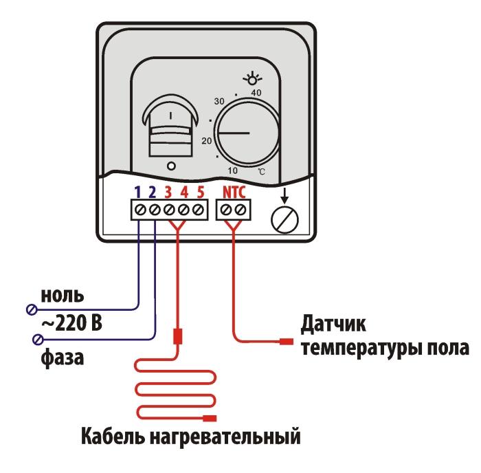 Подключение теплого пола