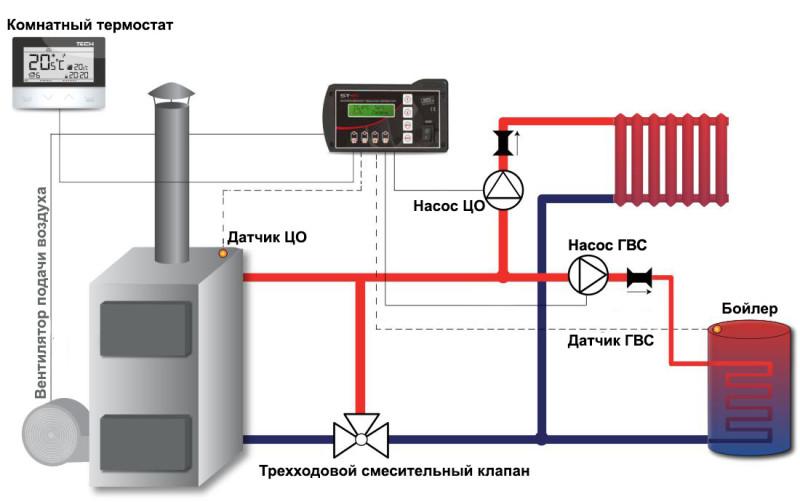Схема отопления бойлера с автоматикой