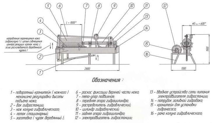 Фото 26: Схема гидравлического дровокола