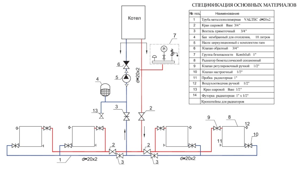Схема подключения отопления