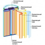 Фото 8: Устройство никель-кадмиевой батареи