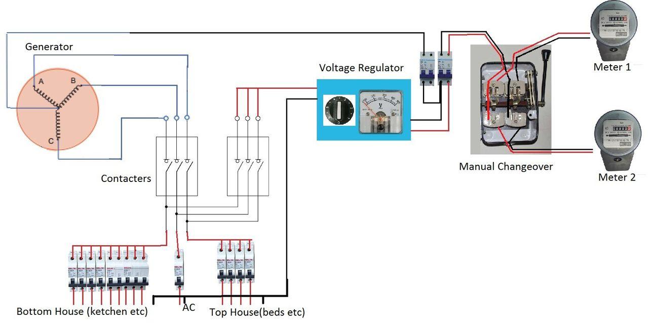 Схема действия генератора