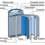 Фото 16: Конструкция никель-металлогидроидных батарей для аккумулятора шуруповерта