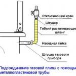 Фото 21: Подсоединение газа к плите