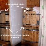 Фото 30: Возможные проблемы с кедровыми бочками