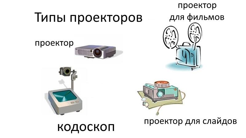 Типы проекторов по назначению