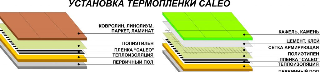 Схема термопленки